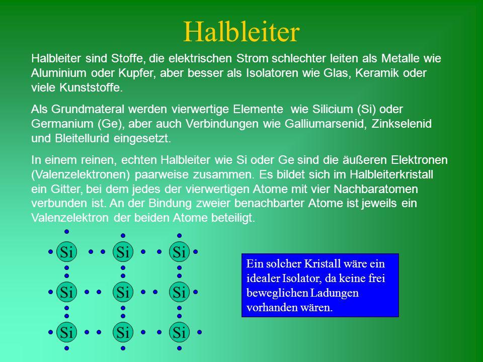 Halbleiter Halbleiter sind Stoffe, die elektrischen Strom schlechter leiten als Metalle wie Aluminium oder Kupfer, aber besser als Isolatoren wie Glas