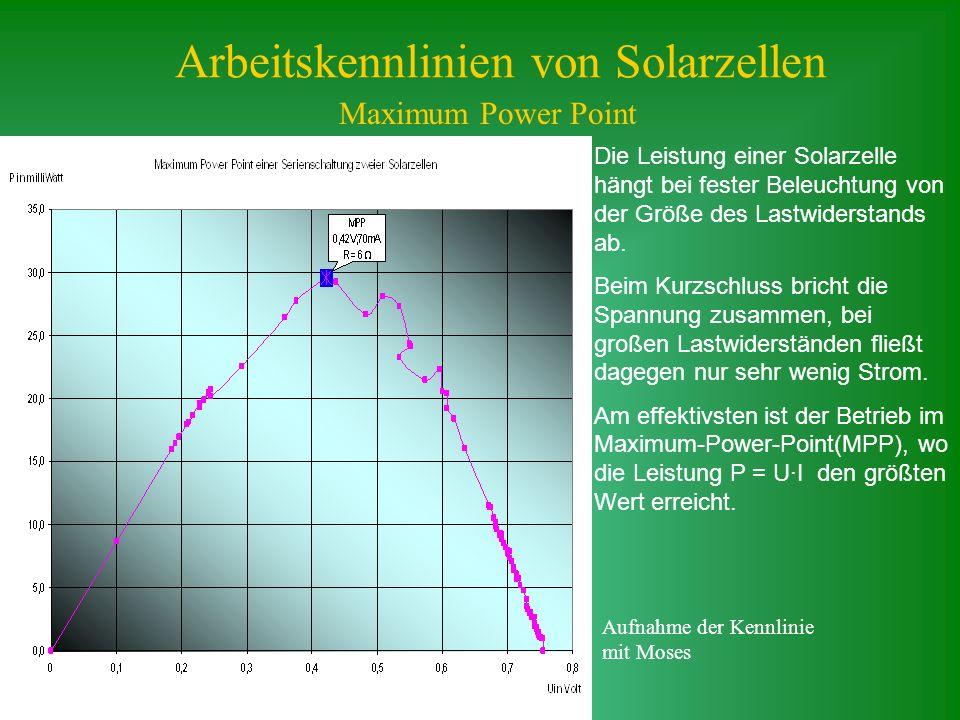 Arbeitskennlinien von Solarzellen Maximum Power Point Die Leistung einer Solarzelle hängt bei fester Beleuchtung von der Größe des Lastwiderstands ab.