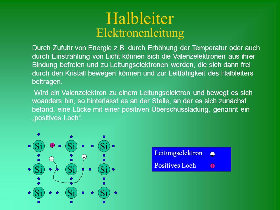 Durch Zufuhr von Energie z.B. durch Erhöhung der Temperatur oder auch durch Einstrahlung von Licht können sich die Valenzelektronen aus ihrer Bindung