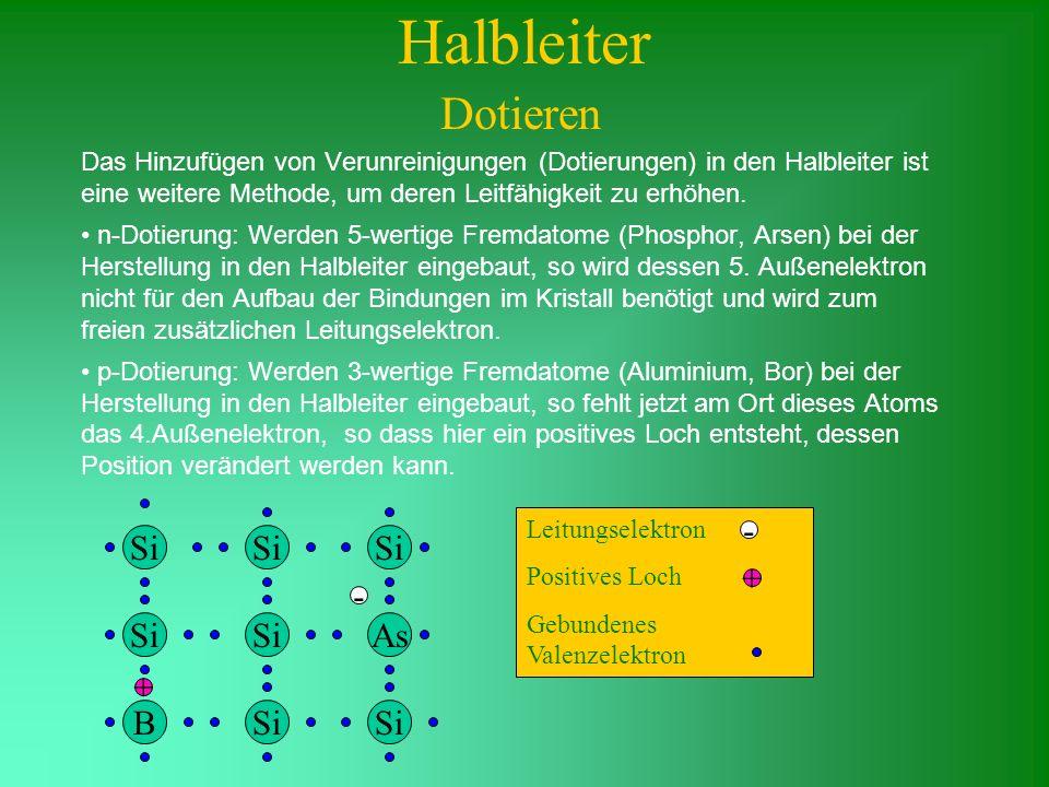 Leitungselektron Positives Loch Gebundenes Valenzelektron Halbleiter SiAs Si B Das Hinzufügen von Verunreinigungen (Dotierungen) in den Halbleiter ist