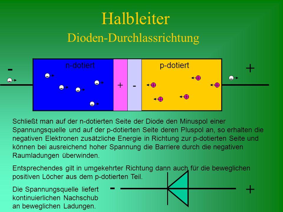 Halbleiter Dioden-Durchlassrichtung n-dotiertp-dotiert Schließt man auf der n-dotierten Seite der Diode den Minuspol einer Spannungsquelle und auf der