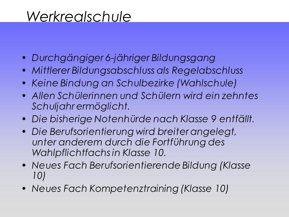 Werkrealschule Durchgängiger 6-jähriger Bildungsgang Mittlerer Bildungsabschluss als Regelabschluss Keine Bindung an Schulbezirke (Wahlschule) Allen S