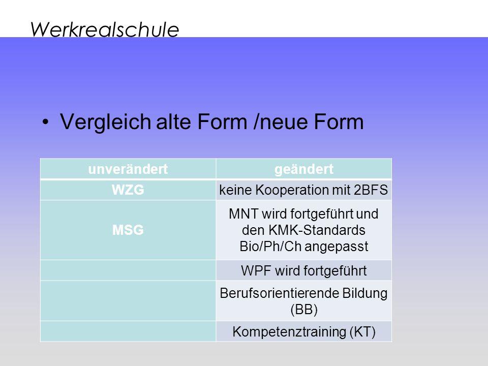 unverändertgeändert WZGkeine Kooperation mit 2BFS MSG MNT wird fortgeführt und den KMK-Standards Bio/Ph/Ch angepasst WPF wird fortgeführt Berufsorient