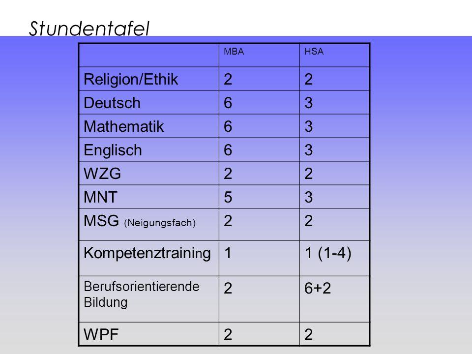 Stundentafel MBAHSA Religion/Ethik22 Deutsch63 Mathematik63 Englisch63 WZG22 MNT53 MSG (Neigungsfach) 22 Kompetenztraini n g11 (1-4) Berufsorientieren