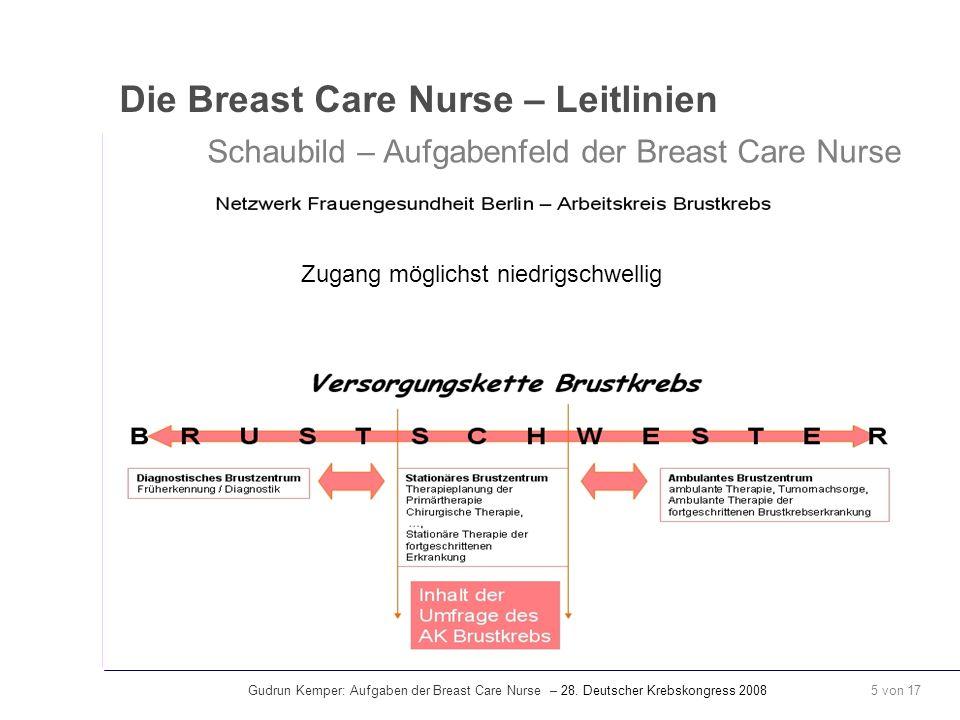 Gudrun Kemper: Aufgaben der Breast Care Nurse – 28. Deutscher Krebskongress 2008 5 von 17 Die Breast Care Nurse – Leitlinien Schaubild – Aufgabenfeld