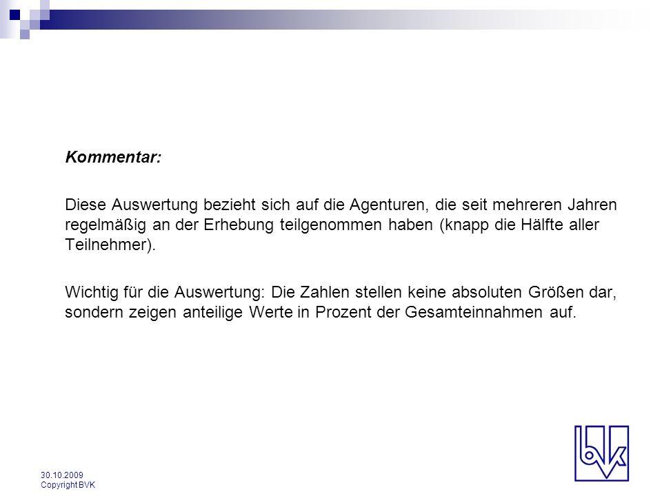 30.10.2009 Copyright BVK Kommentar: Diese Auswertung bezieht sich auf die Agenturen, die seit mehreren Jahren regelmäßig an der Erhebung teilgenommen