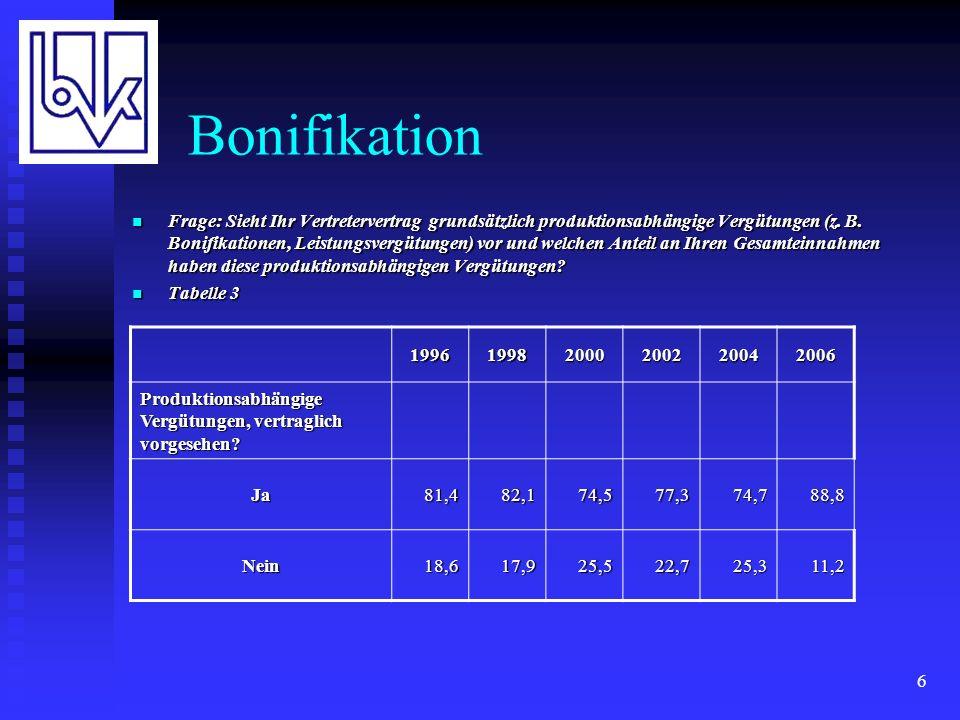 7 Anteil der produktionsabhängigen Vergütungen an Gesamteinnahmen 2000200220042006 Anteil an produktionsabhängigen Vergütungen an Gesamteinnahmen 0%, da keine Boni 27,627,922,824,1 0% bis 5% 29,933,427,827,1 5% bis 10% 16,917,021,920,8 10% bis 20% 11,69,615,416,6 Über 20% 13,912,112,111,4