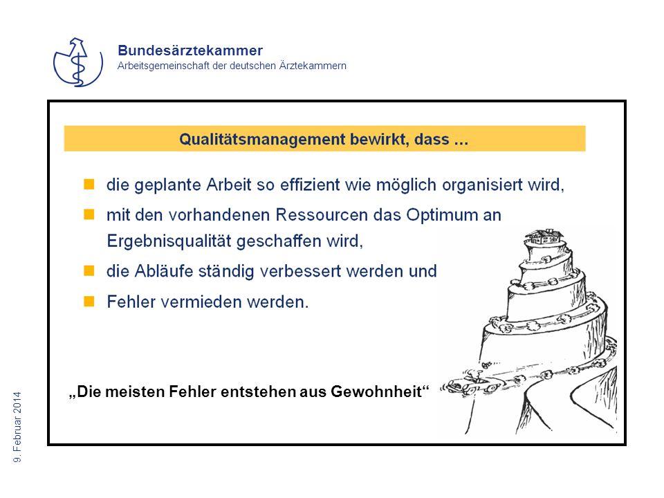 9. Februar 2014 Bundesärztekammer Arbeitsgemeinschaft der deutschen Ärztekammern Die meisten Fehler entstehen aus Gewohnheit