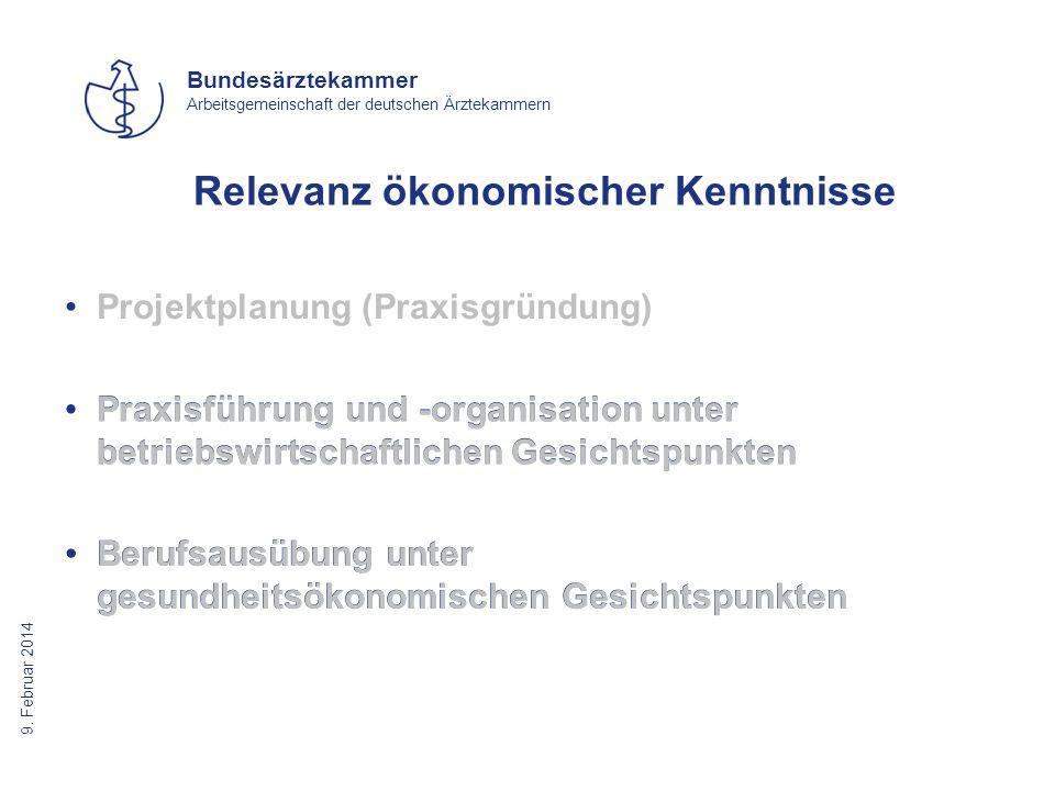 9. Februar 2014 Bundesärztekammer Arbeitsgemeinschaft der deutschen Ärztekammern Relevanz ökonomischer Kenntnisse für Ärztinnen und Ärzte im ambulante