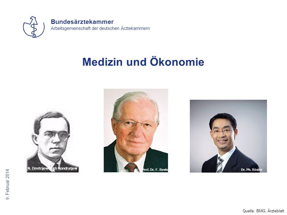 9. Februar 2014 Bundesärztekammer Arbeitsgemeinschaft der deutschen Ärztekammern Prof. Dr. F. Beske N. Dmitrijewitsch Kondratjew Dr. Philipp Rösler Qu