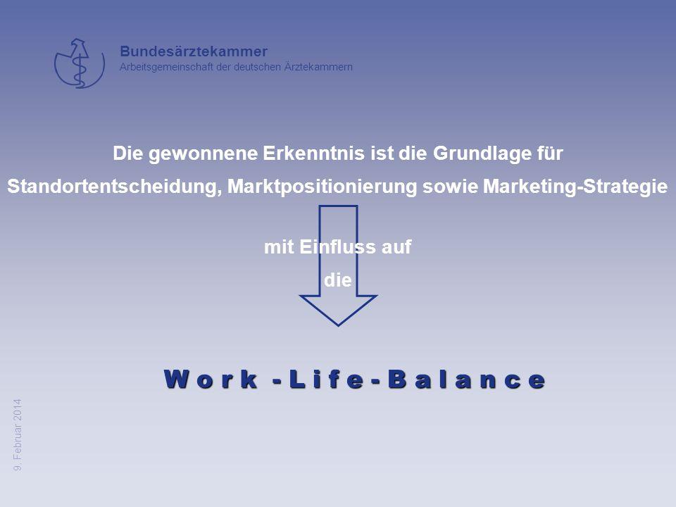 9. Februar 2014 Bundesärztekammer Arbeitsgemeinschaft der deutschen Ärztekammern Die gewonnene Erkenntnis ist die Grundlage für Standortentscheidung,