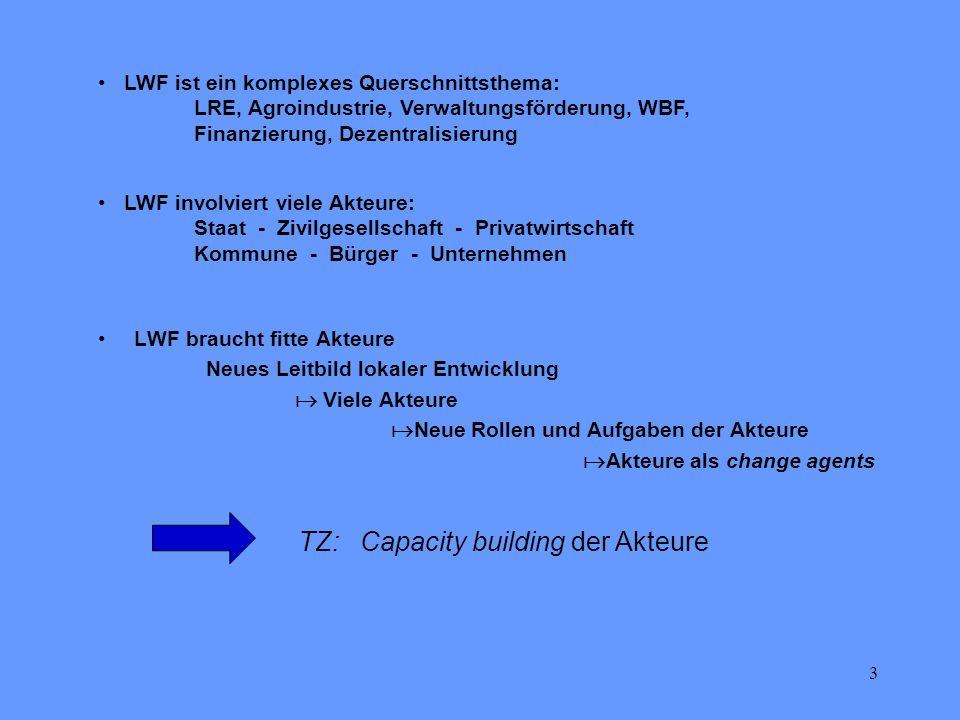 3 LWF braucht fitte Akteure Neues Leitbild lokaler Entwicklung Viele Akteure Neue Rollen und Aufgaben der Akteure Akteure als change agents LWF ist ei