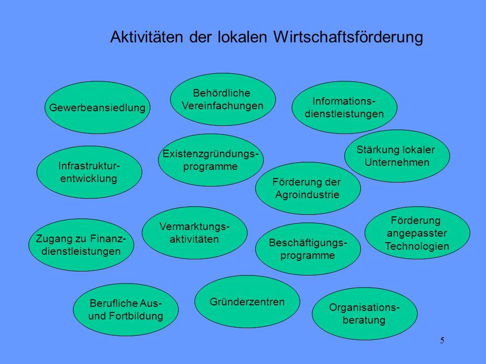 5 Gewerbeansiedlung Informations- dienstleistungen Infrastruktur- entwicklung Zugang zu Finanz- dienstleistungen Gründerzentren Existenzgründungs- pro