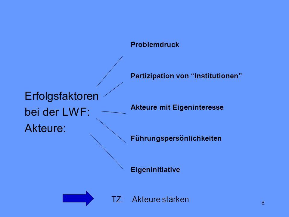 6 Erfolgsfaktoren bei der LWF: Akteure: Problemdruck Partizipation von Institutionen Akteure mit Eigeninteresse Führungspersönlichkeiten Eigeninitiati
