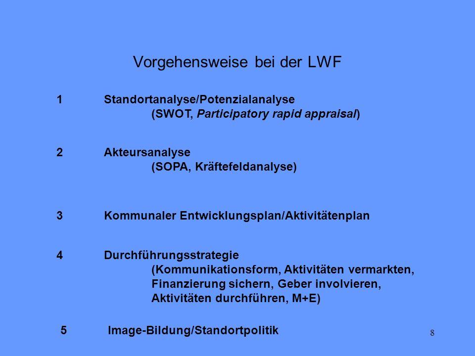 8 Vorgehensweise bei der LWF 1Standortanalyse/Potenzialanalyse (SWOT, Participatory rapid appraisal) 2Akteursanalyse (SOPA, Kräftefeldanalyse) 3Kommun