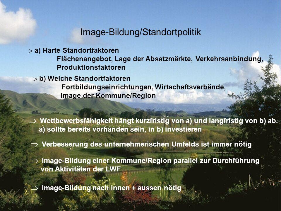 9 Image-Bildung/Standortpolitik Image-Bildung nach innen + aussen nötig a) Harte Standortfaktoren Flächenangebot, Lage der Absatzmärkte, Verkehrsanbin