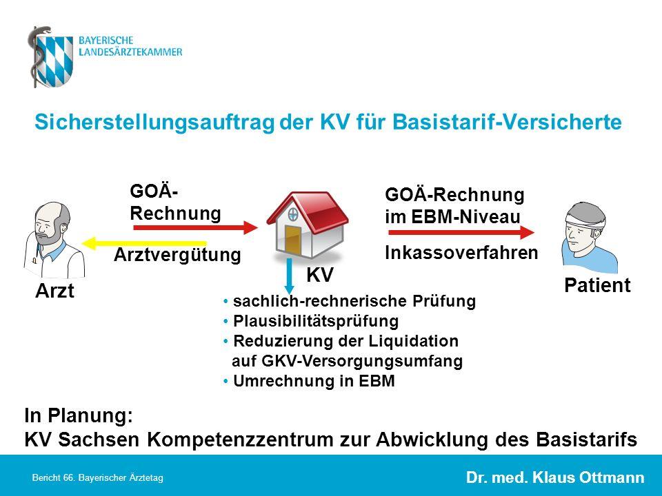 Dr. med. Klaus Ottmann Bericht 66. Bayerischer Ärztetag Sicherstellungsauftrag der KV für Basistarif-Versicherte Arzt KV GOÄ- Rechnung sachlich-rechne