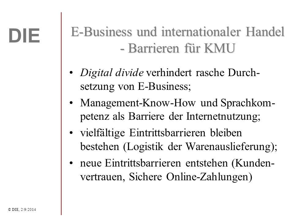 DIE © DIE, 2/9/2014 Das Konzept der Wertschöpfungskette nach Gereffi / Kaplinsky DesignMarketing Industrielle Fertigung Wettbewerbsdruck Quelle: Kaplinsky 2000