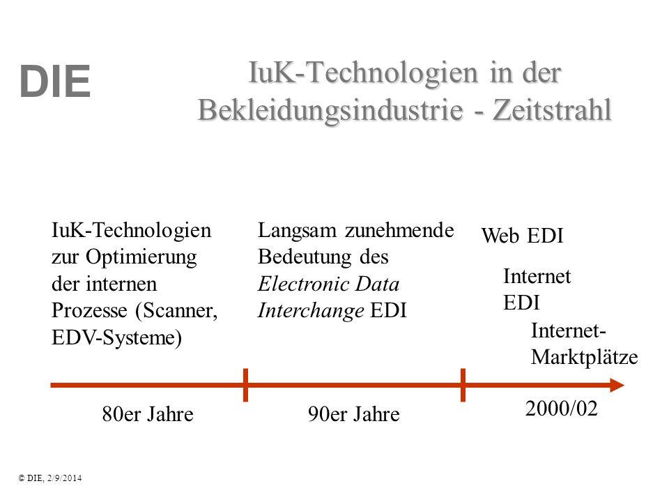 DIE © DIE, 2/9/2014 EDI in der deutschen Bekleidungsindustrie EDI setzt sich in der Bekleidungsindustrie –im Vergleich zu anderen Branchen nur langsam durch; –bislang vor allem bei den Beziehungen Industrie- Handel durch, kaum bei den Beziehungen Zulieferer-Industrie; –bei Standardwaren eher als bei Modeware.