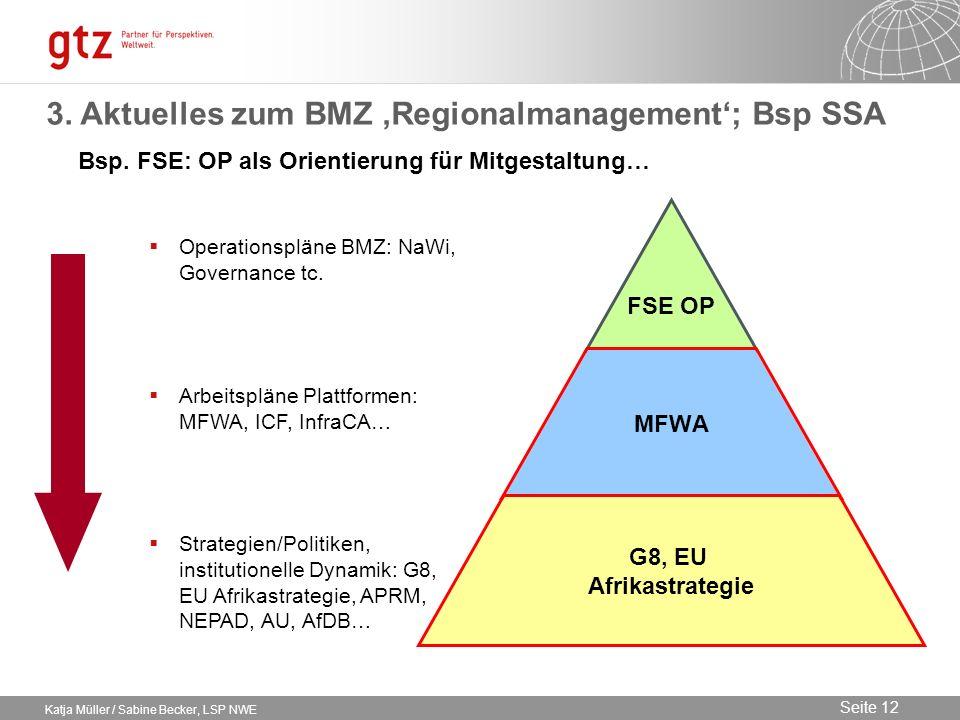 09.02.2014 Seite 12 Seite 12 Katja Müller / Sabine Becker, LSP NWE Bsp. FSE: OP als Orientierung für Mitgestaltung… FSE OP MFWA G8, EU Afrikastrategie