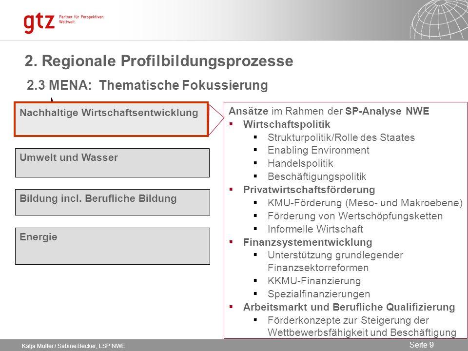 09.02.2014 Seite 9 Seite 9 Katja Müller / Sabine Becker, LSP NWE 2. Regionale Profilbildungsprozesse Nachhaltige Wirtschaftsentwicklung Umwelt und Was
