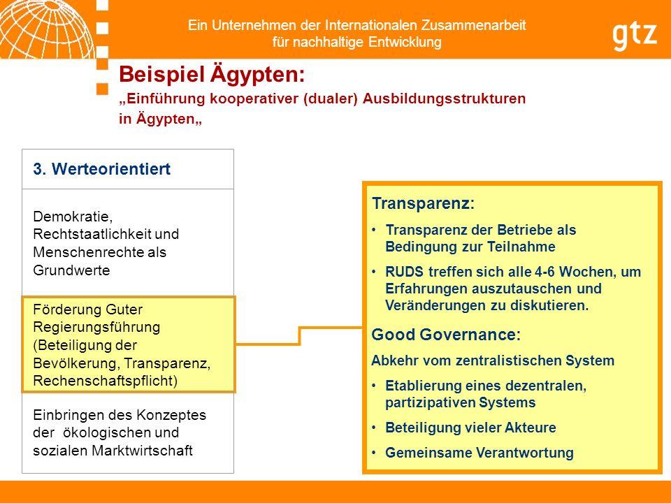 Ein Unternehmen der Internationalen Zusammenarbeit für nachhaltige Entwicklung Transparenz: Transparenz der Betriebe als Bedingung zur Teilnahme RUDS