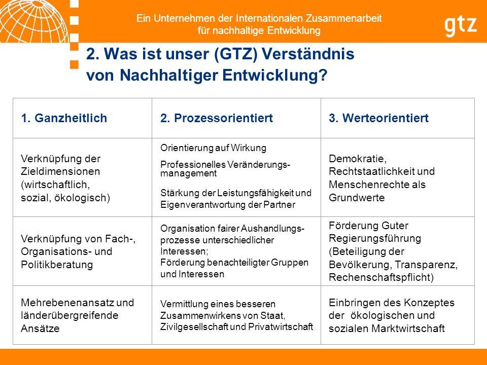Ein Unternehmen der Internationalen Zusammenarbeit für nachhaltige Entwicklung 2. Was ist unser (GTZ) Verständnis von Nachhaltiger Entwicklung? 1. Gan