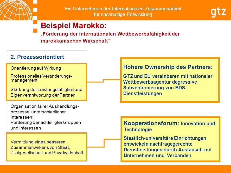 Ein Unternehmen der Internationalen Zusammenarbeit für nachhaltige Entwicklung Kooperationsforum: Innovation und Technologie Staatlich-universitäre Ei