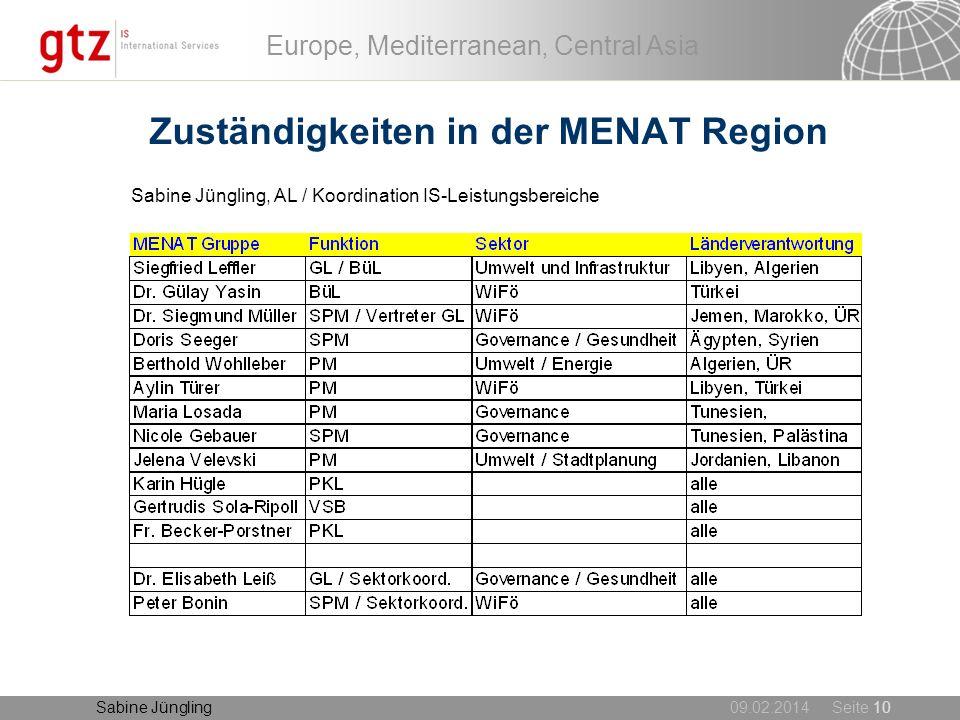 09.02.2014 Seite 10 Europe, Mediterranean, Central Asia Sabine Jüngling Zuständigkeiten in der MENAT Region Sabine Jüngling, AL / Koordination IS-Leis