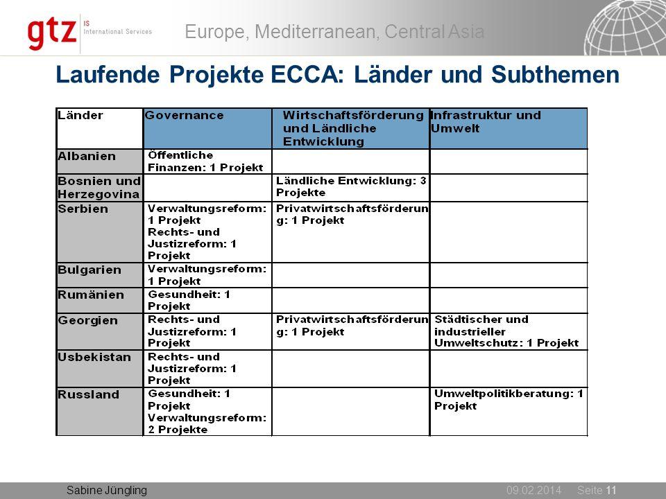 09.02.2014 Seite 11 Europe, Mediterranean, Central Asia Sabine Jüngling Laufende Projekte ECCA: Länder und Subthemen
