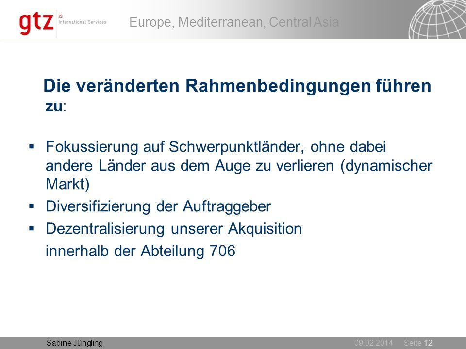 09.02.2014 Seite 12 Europe, Mediterranean, Central Asia Sabine Jüngling Die veränderten Rahmenbedingungen führen zu: Fokussierung auf Schwerpunktlände