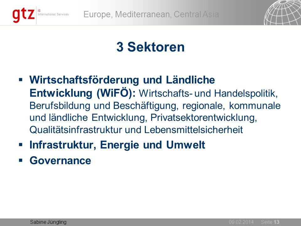 09.02.2014 Seite 13 Europe, Mediterranean, Central Asia Sabine Jüngling 3 Sektoren Wirtschaftsförderung und Ländliche Entwicklung (WiFÖ): Wirtschafts-