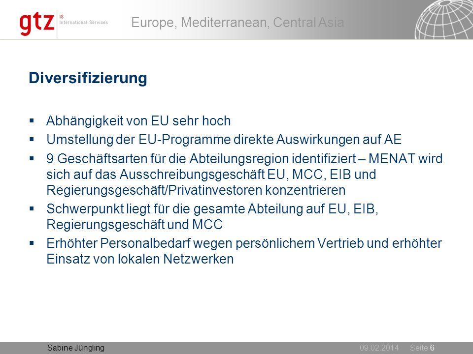 09.02.2014 Seite 6 Europe, Mediterranean, Central Asia Sabine Jüngling Diversifizierung Abhängigkeit von EU sehr hoch Umstellung der EU-Programme dire