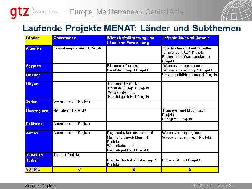 09.02.2014 Seite 8 Europe, Mediterranean, Central Asia Sabine Jüngling Laufende Projekte MENAT: Länder und Subthemen