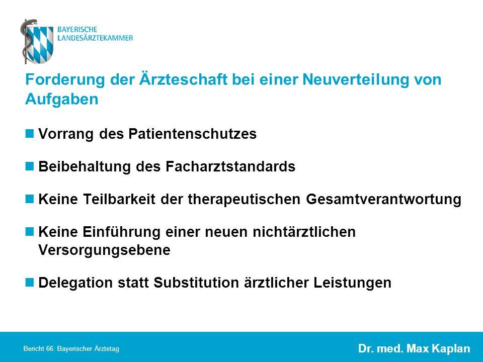 Dr. med. Max Kaplan Bericht 66. Bayerischer Ärztetag Forderung der Ärzteschaft bei einer Neuverteilung von Aufgaben Vorrang des Patientenschutzes Beib