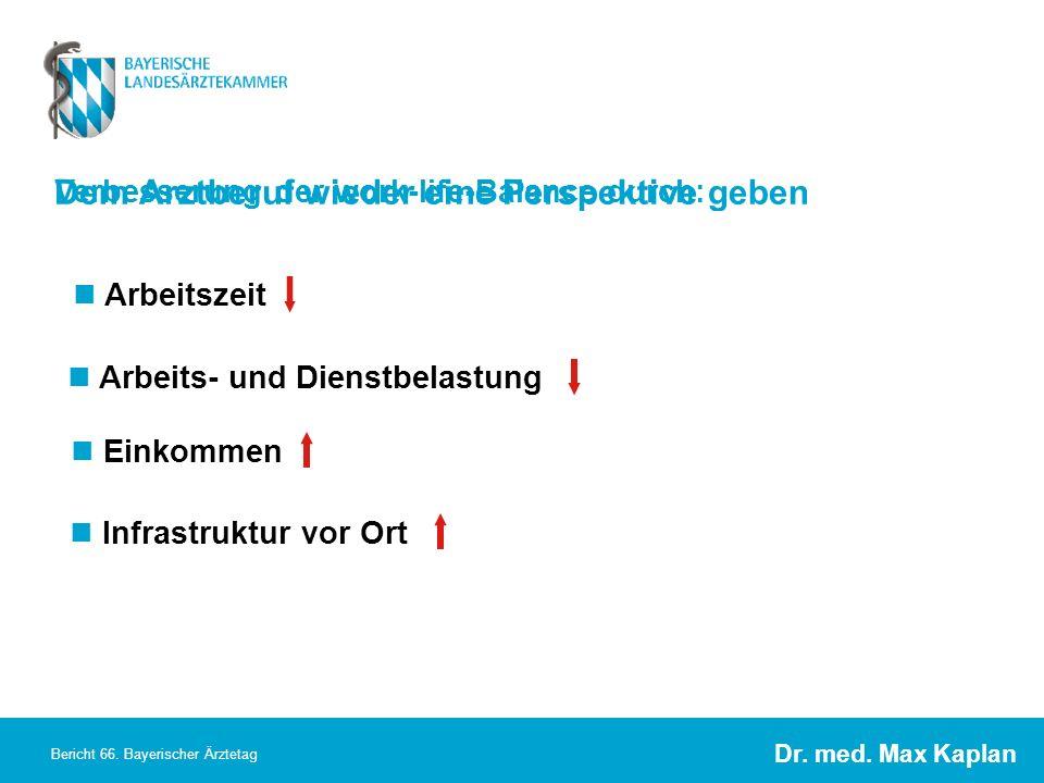 Dr. med. Max Kaplan Bericht 66. Bayerischer Ärztetag Dem Arztberuf wieder eine Perspektive geben Das Berufsbild Arzt wieder auf seine originäre Aufgab