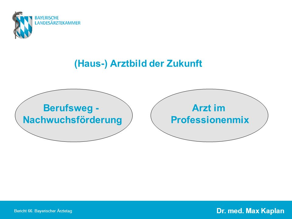 Dr. med. Max Kaplan Bericht 66. Bayerischer Ärztetag (Haus-) Arztbild der Zukunft Berufsweg - Nachwuchsförderung Arzt im Professionenmix