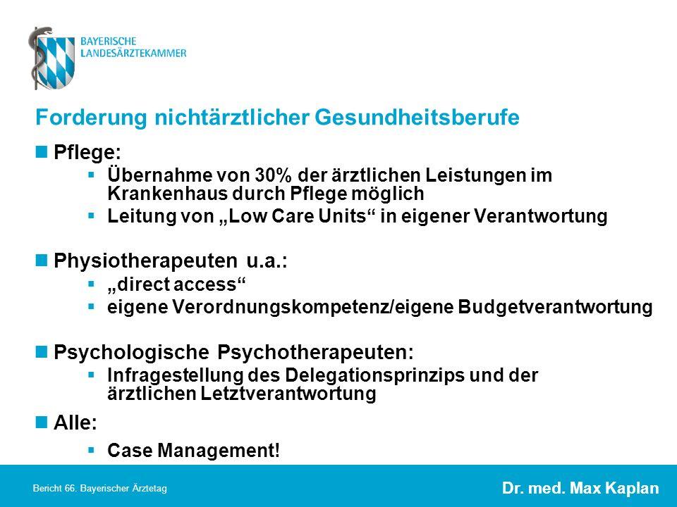 Dr. med. Max Kaplan Bericht 66. Bayerischer Ärztetag Forderung nichtärztlicher Gesundheitsberufe Pflege: Übernahme von 30% der ärztlichen Leistungen i