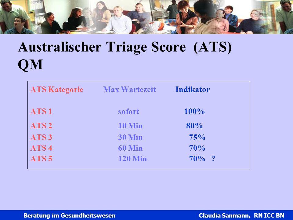 Claudia Sanmann Beratung im Gesundheitswesen Claudia Sanmann, RN ICC BN Australischer Triage Score (ATS) QM ATS Kategorie Max Wartezeit Indikator ATS
