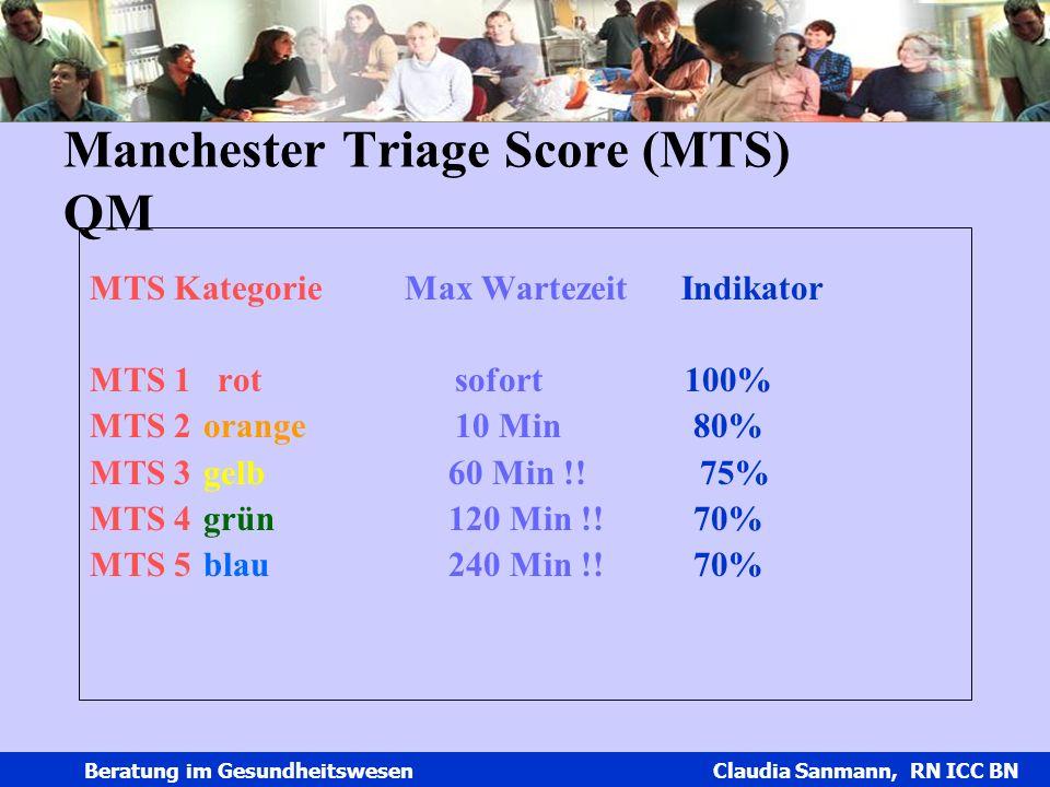 Claudia Sanmann Beratung im Gesundheitswesen Claudia Sanmann, RN ICC BN Manchester Triage Score (MTS) QM MTS Kategorie Max Wartezeit Indikator MTS 1 r