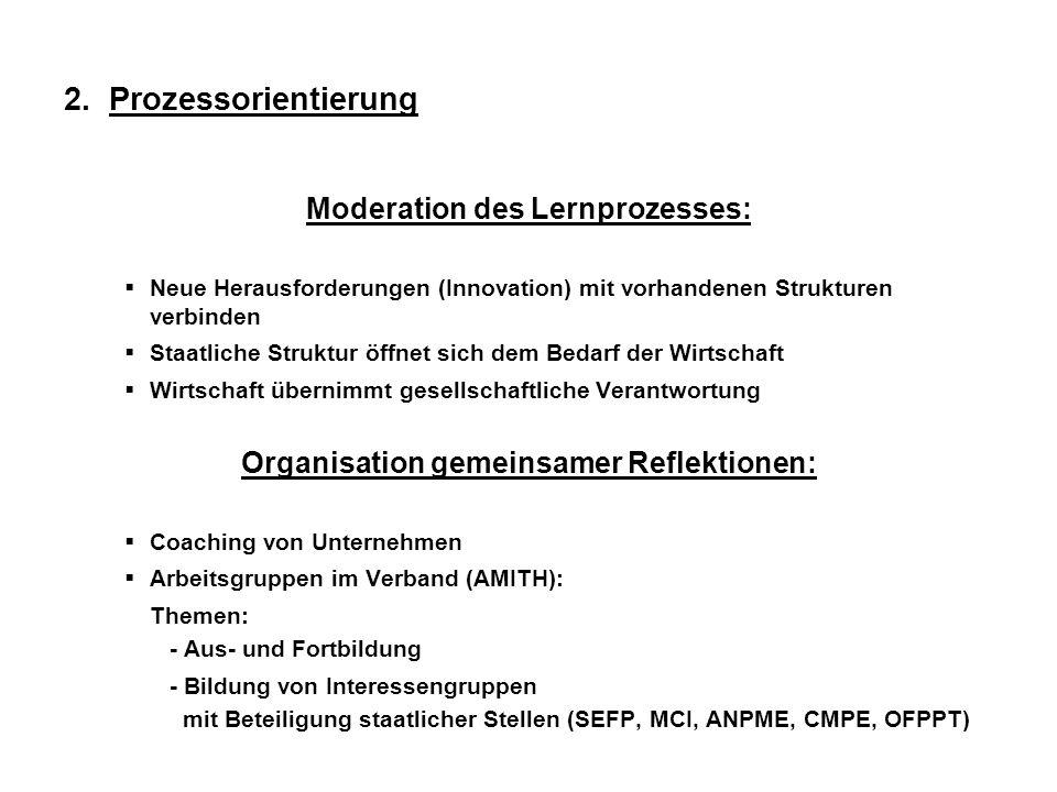2. Prozessorientierung Moderation des Lernprozesses: Neue Herausforderungen (Innovation) mit vorhandenen Strukturen verbinden Staatliche Struktur öffn