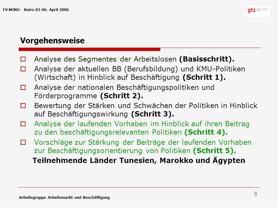 3 Vorgehensweise Analyse des Segmentes der Arbeitslosen (Basisschritt).