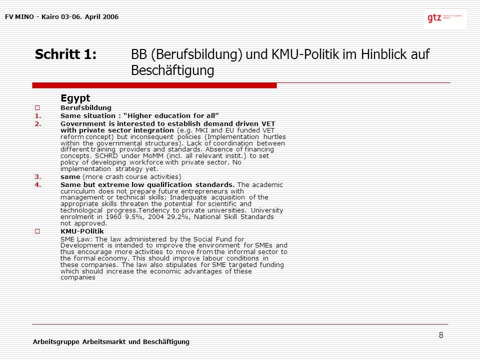 8 Schritt 1: BB (Berufsbildung) und KMU-Politik im Hinblick auf Beschäftigung FV MINO - Kairo 03-06.