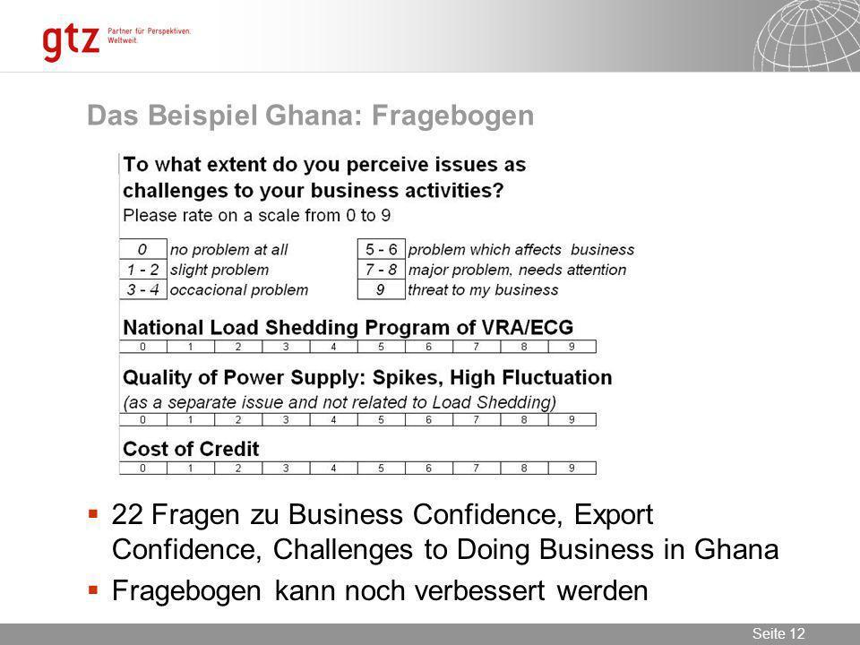 09.02.2014 Seite 12 Seite 12 Das Beispiel Ghana: Fragebogen 22 Fragen zu Business Confidence, Export Confidence, Challenges to Doing Business in Ghana