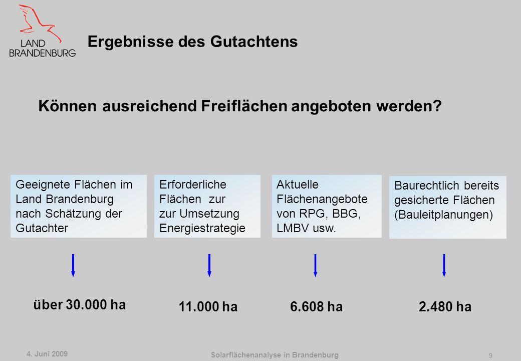 Solarflächenanalyse in Brandenburg 4. Juni 2009 8 angestrebte Stromerzeugung 2020 (gem. Energiestrategie) Voraussichtlicher Flächenbedarf gebäudegebun