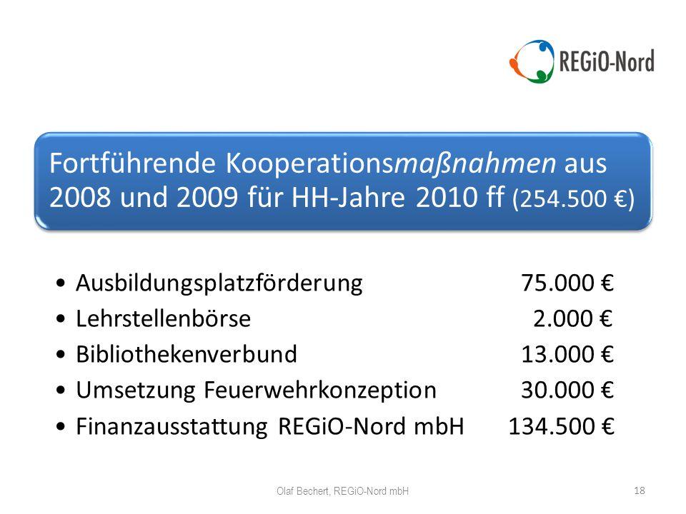 18 Olaf Bechert, REGiO-Nord mbH Fortführende Kooperationsmaßnahmen aus 2008 und 2009 für HH-Jahre 2010 ff (254.500 ) Ausbildungsplatzförderung75.000 Lehrstellenbörse 2.000 Bibliothekenverbund13.000 Umsetzung Feuerwehrkonzeption30.000 Finanzausstattung REGiO-Nord mbH 134.500