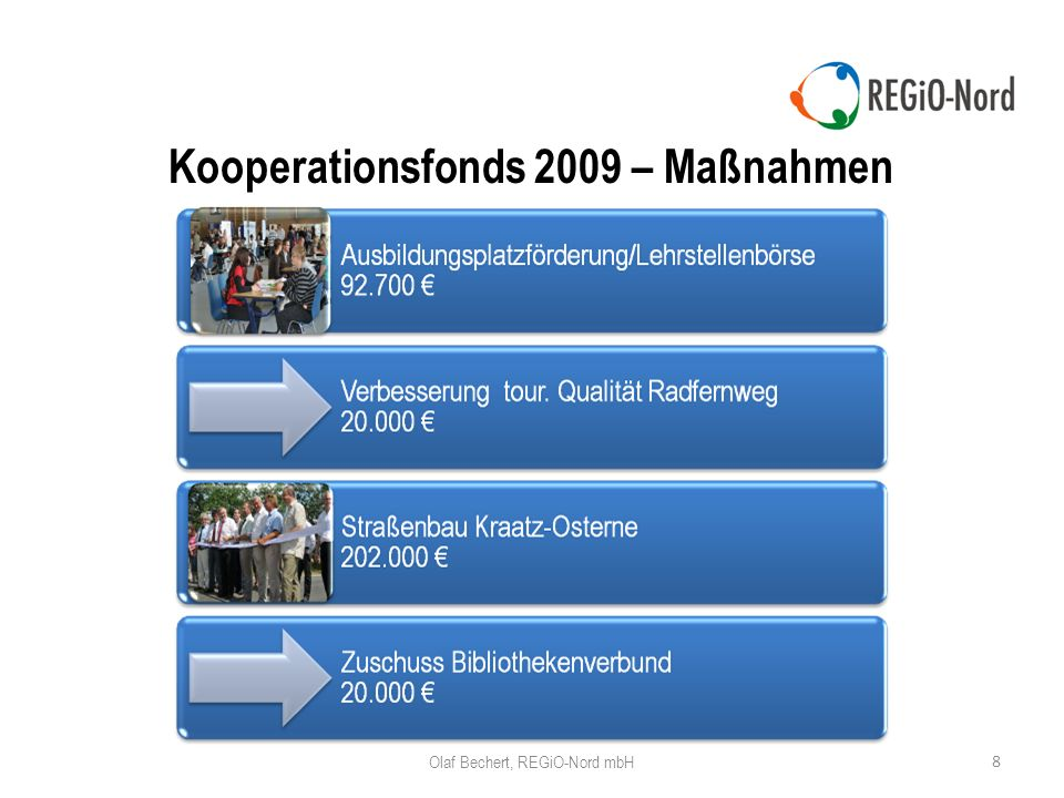 8 Olaf Bechert, REGiO-Nord mbH Kooperationsfonds 2009 – Maßnahmen