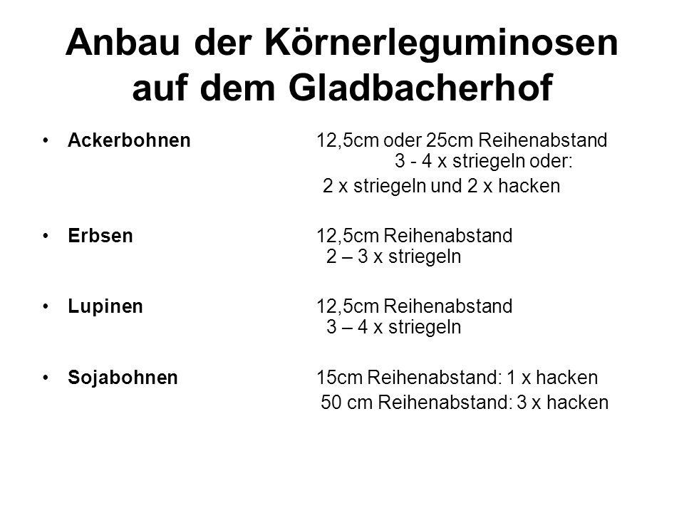 Anbau der Körnerleguminosen auf dem Gladbacherhof Ackerbohnen12,5cm oder 25cm Reihenabstand 3 - 4 x striegeln oder: 2 x striegeln und 2 x hacken Erbsen12,5cm Reihenabstand 2 – 3 x striegeln Lupinen12,5cm Reihenabstand 3 – 4 x striegeln Sojabohnen15cm Reihenabstand: 1 x hacken 50 cm Reihenabstand: 3 x hacken