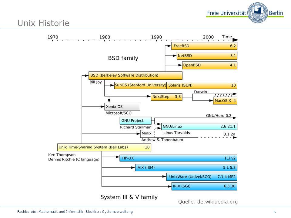 5 Fachbereich Mathematik und Informatik, Blockkurs Systemverwaltung Unix Historie Quelle: de.wikipedia.org