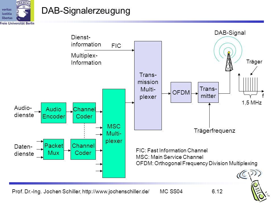 Prof. Dr.-Ing. Jochen Schiller, http://www.jochenschiller.de/MC SS046.12 DAB-Signalerzeugung Trans- mitter Trans- mission Multi- plexer MSC Multi- ple